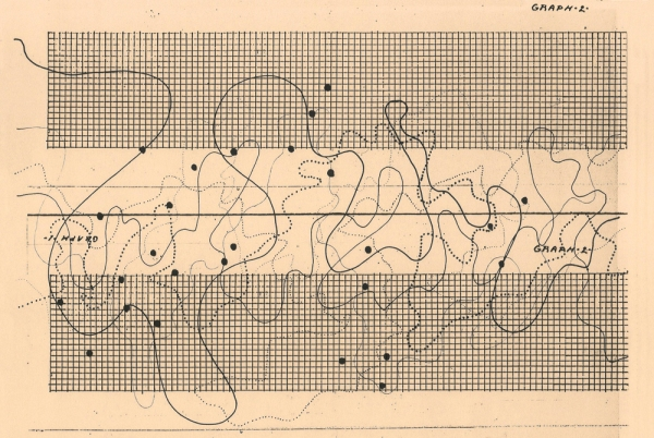 John Cage Pattern Recognition 03