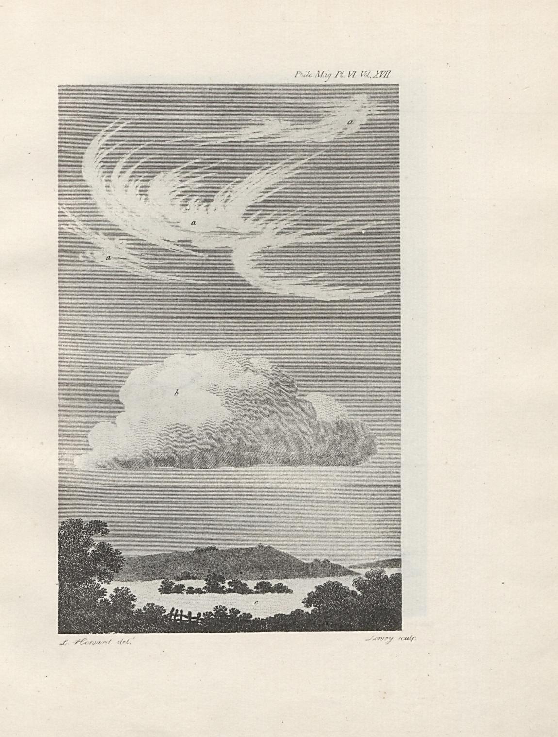 clouds essay topics